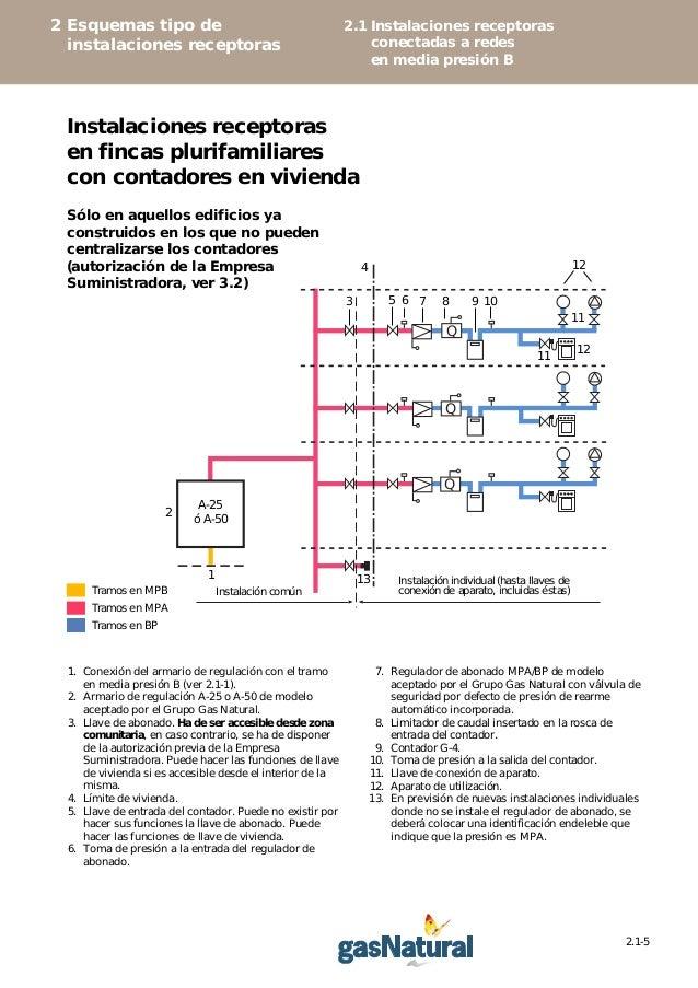 Acometida de agua vivienda unifamiliar perfect plano de for Ejemplo de presupuesto instalacion geotermica chalet