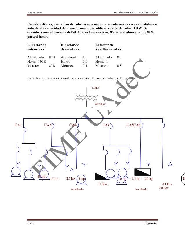 Manual de instalaciones electricas - Cable instalacion electrica ...