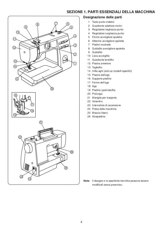 Manual de instrucciones de maquina 415 JANOME, maquina de