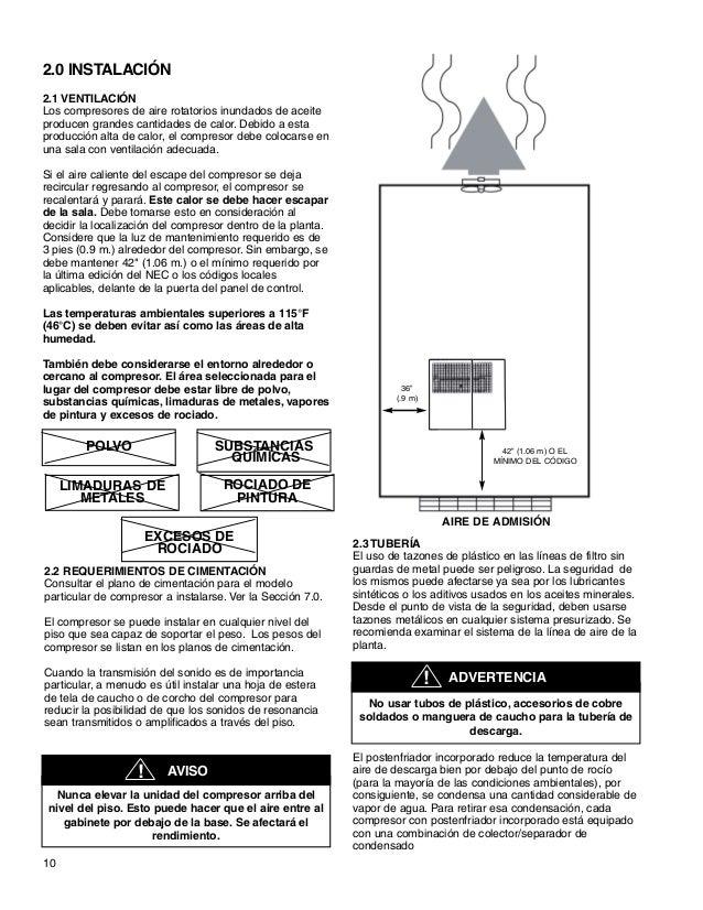Epe50 manual array manual de operador ingersoll rand rh es slideshare net fandeluxe Image collections