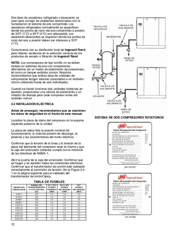 manual de operador ingersoll rand rh es slideshare net