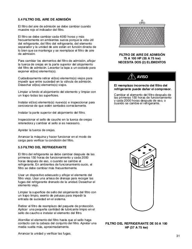 manual de operador ingersoll rand rh es slideshare net Ingersoll Rand SSR Ep 50 ingersoll rand ssr 2000 service manual