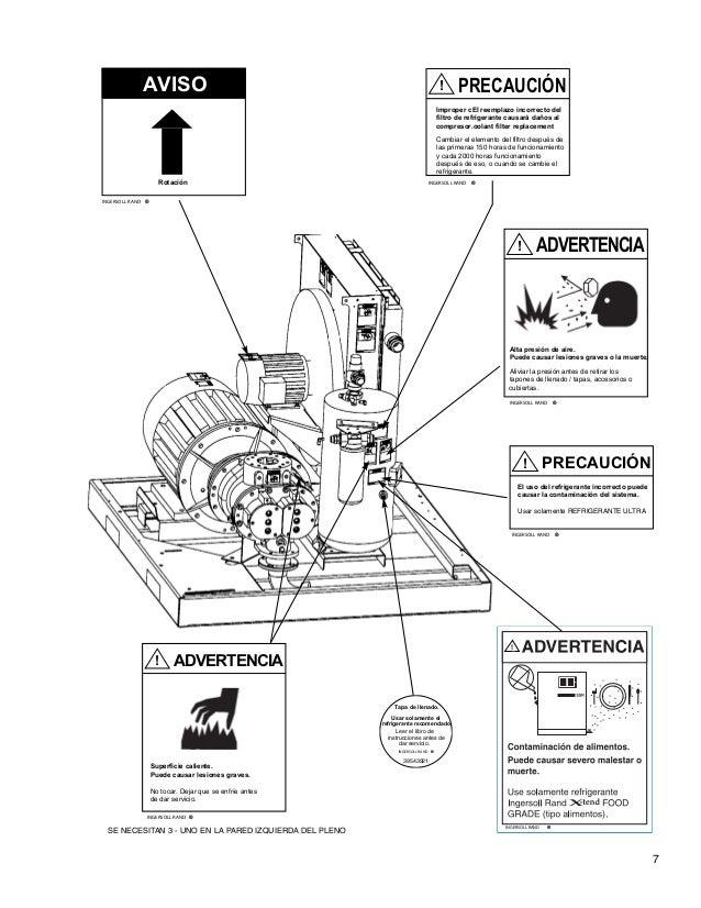 manual de operador ingersoll rand rh es slideshare net Air Compressor manual de compresor ingersoll rand t30