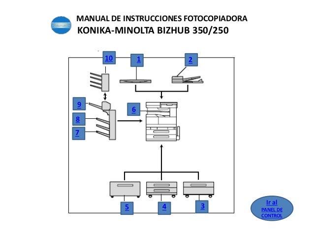 Manual De Instrucciones Fotocopiadora Konika Minolta