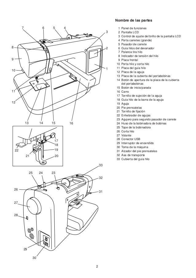 Manual de instrucciones MC200E JANOME, maquina bordadora