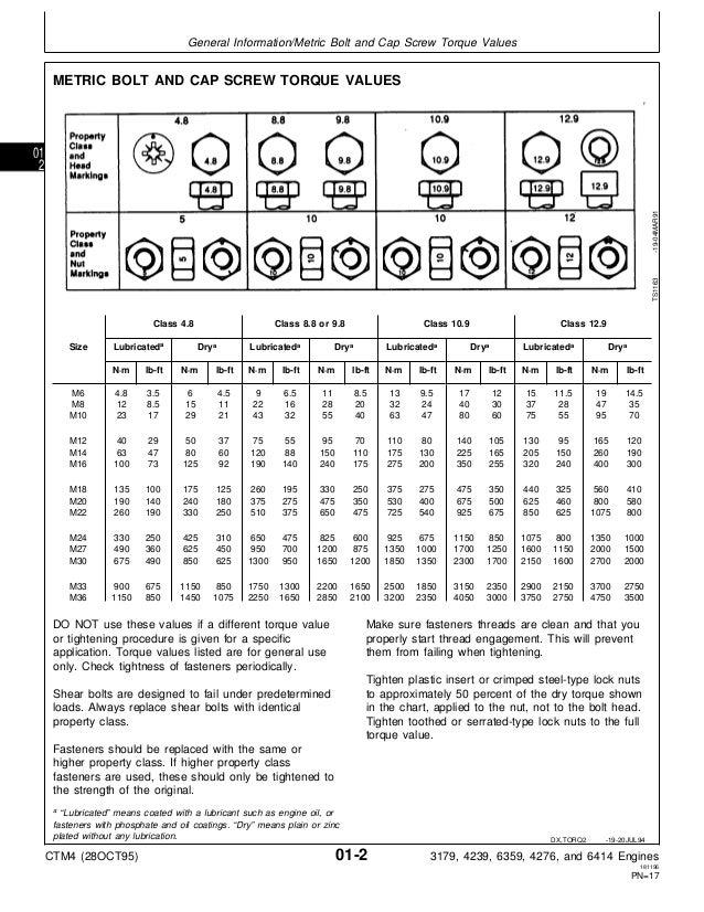 Manual De Jhon Dere Serie 300
