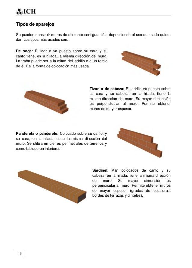 Manual del albanil - Clases de ladrillos ...