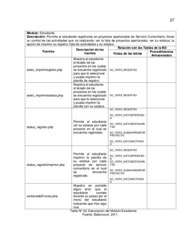 Vistoso Sistema De Plantilla Php Ilustración - Colección De ...