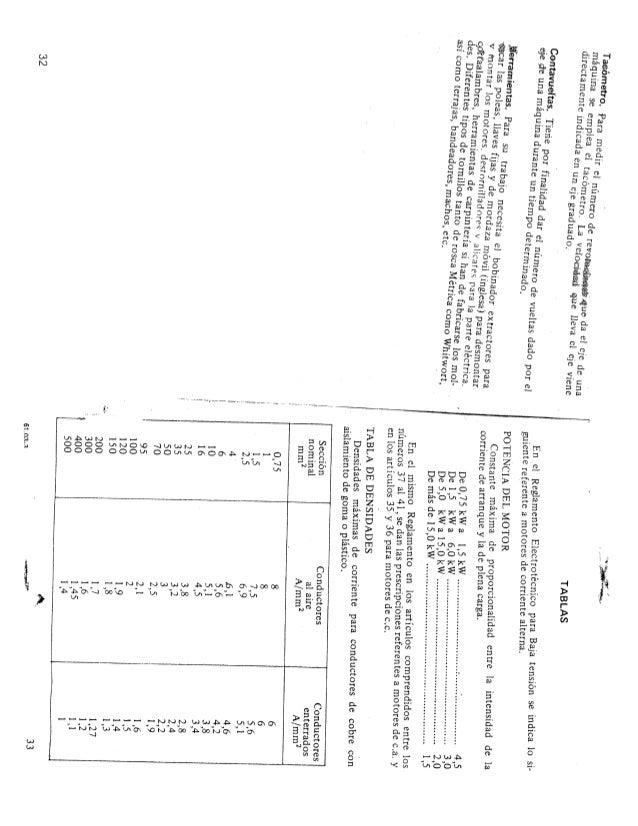 Manual del Bobinador Editorial CEAC