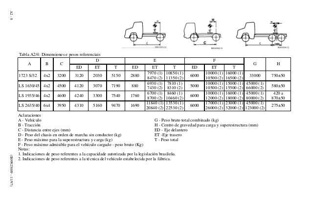 manual del carrozado camiones. Black Bedroom Furniture Sets. Home Design Ideas