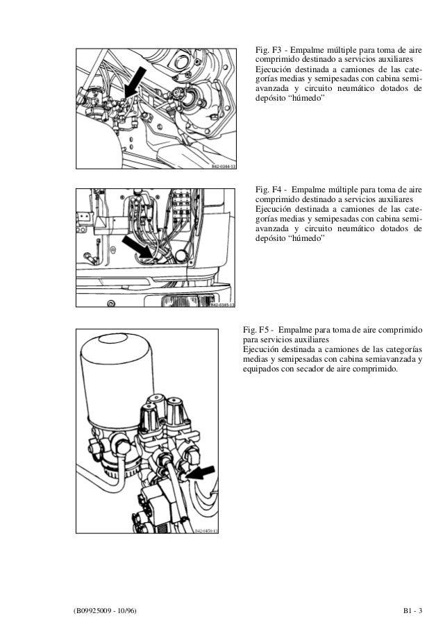 Manual+del+carrozado camiones