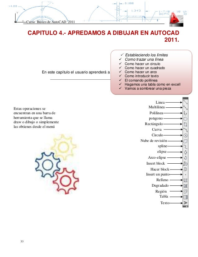Autocad Manual Usuario | Autos Post