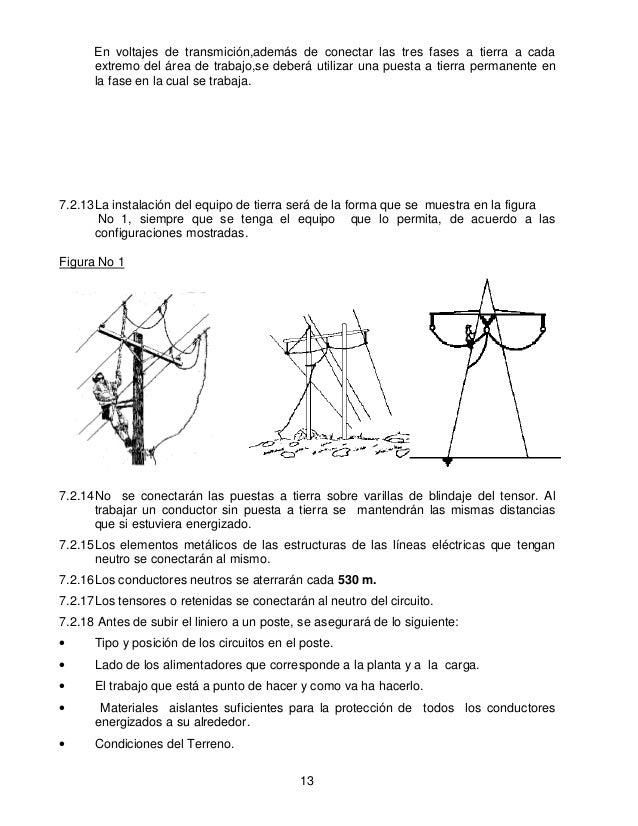Manual del liniero
