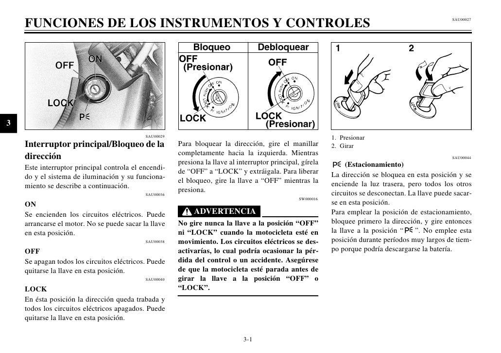 manual yamaha fz 16 daily instruction manual guides u2022 rh testingwordpress co manual de taller moto yamaha fz16 manual taller yamaha fz16