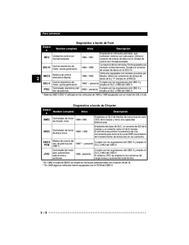 Manual del usuario spanish 16317 scanner actrom en pdf