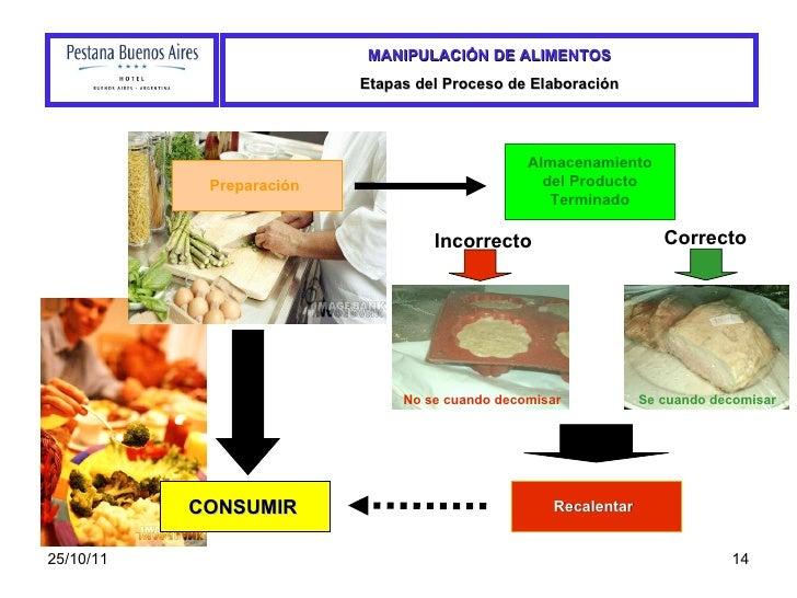 Manual de manipulacion de alimentos for Procesos de produccion de alimentos