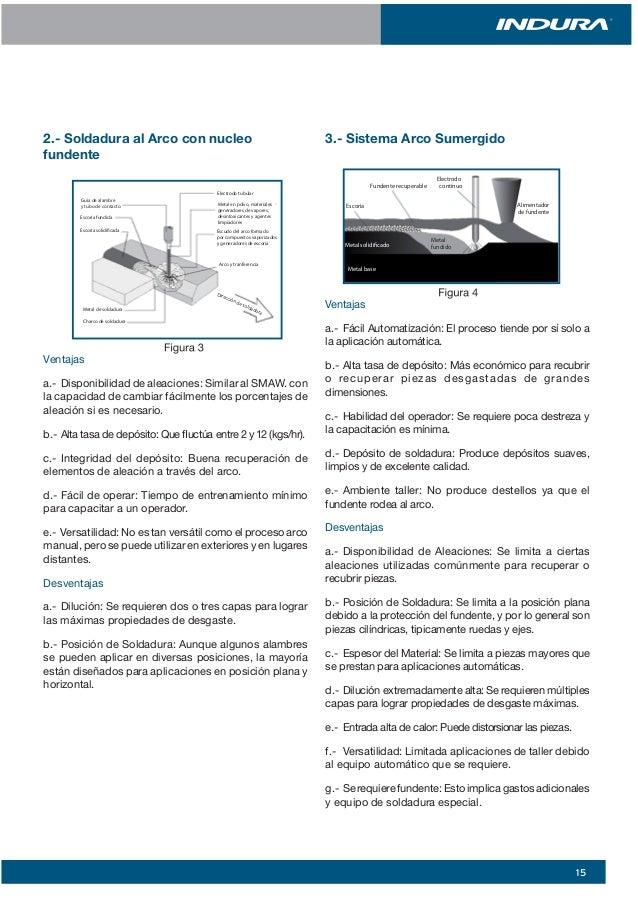 Manual de mantenimiento indura