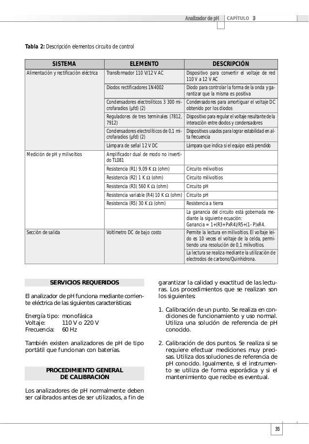 Manual de Mantenimiento Para Equipo de Laboratorio. OMS 2005