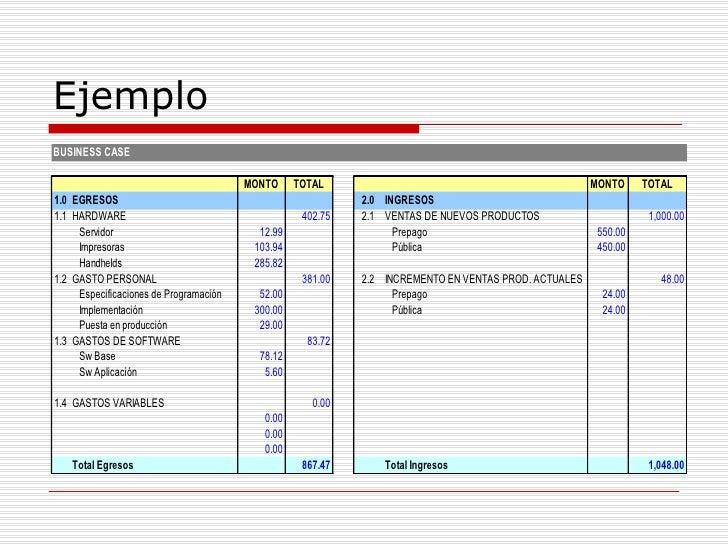 Metodologia de analisis y evaluaci n de proyectos - Business case ejemplo ...