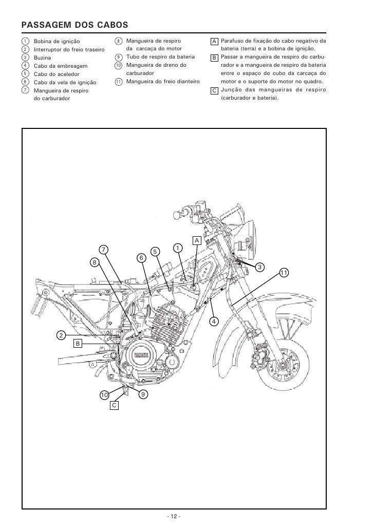 Manual de montagem da yamaha ybr 125cc