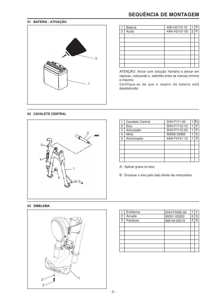 Yamaha Pb  Manual