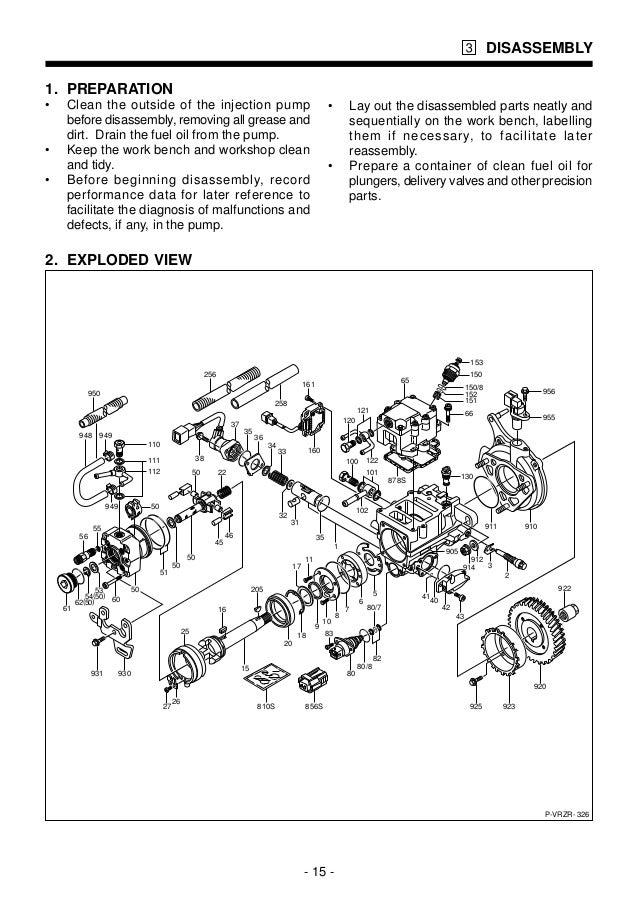 Manual de montagem e calibragem bomba covec f 3050 3051