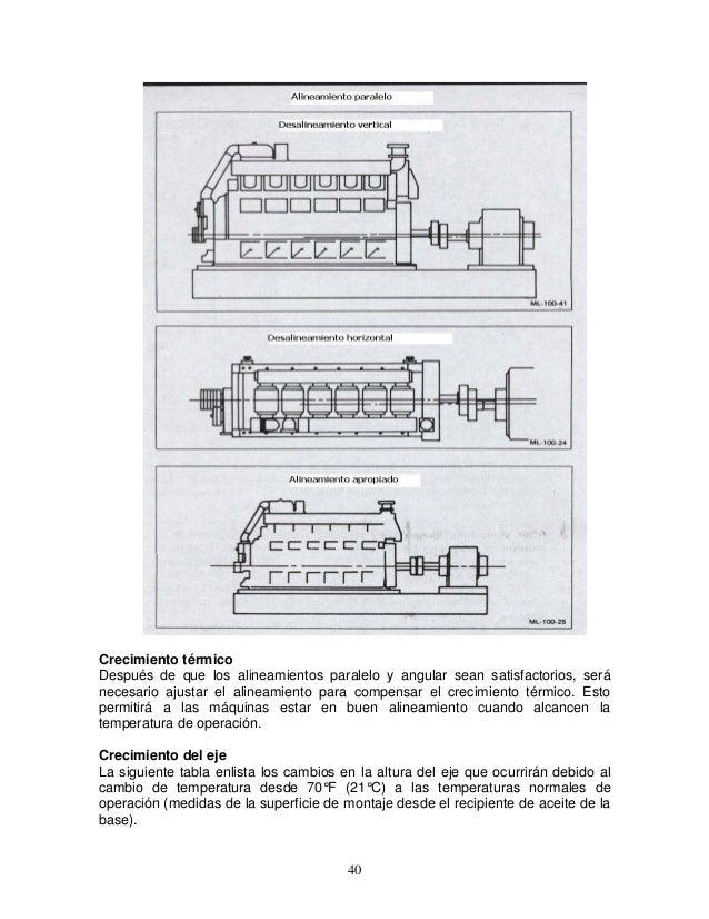 manual de montaje y alineamiento de grupos electr u00f3genos con motores