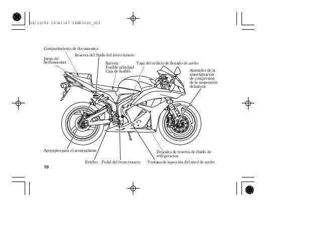 Manual de moto cbr 600 rr 2017