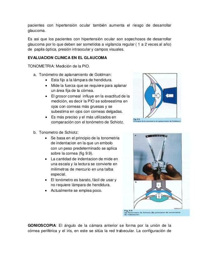 bd81964848 Manual de oftalmologia (Cirugia 2 - UPAO)