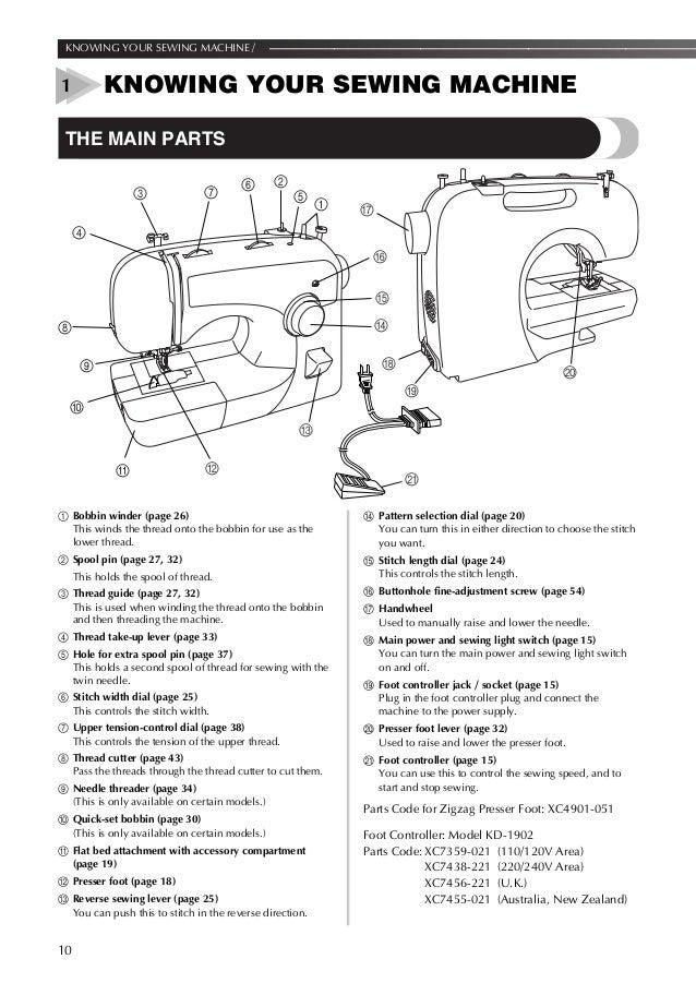 brother xl2600i manual espaol best setting instruction guide u2022 rh ourk9 co brother xl2600i manual español brother xl2600i manual for sewing machine