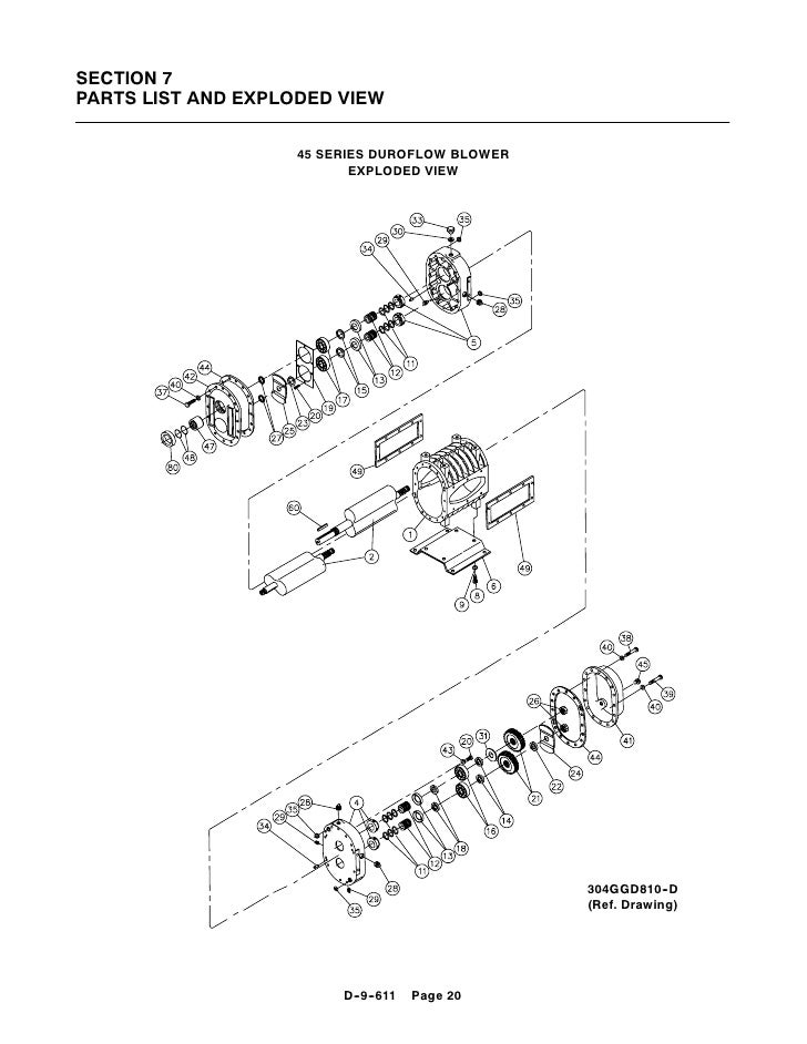 Manual De Operacion Servicio Y Partes Duroflow Serie 45
