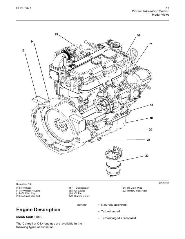 cat c4 engine diagram schematics wiring diagrams u2022 rh seniorlivinguniversity co citroen c4 engine wiring diagram citroen c4 engine wiring diagram