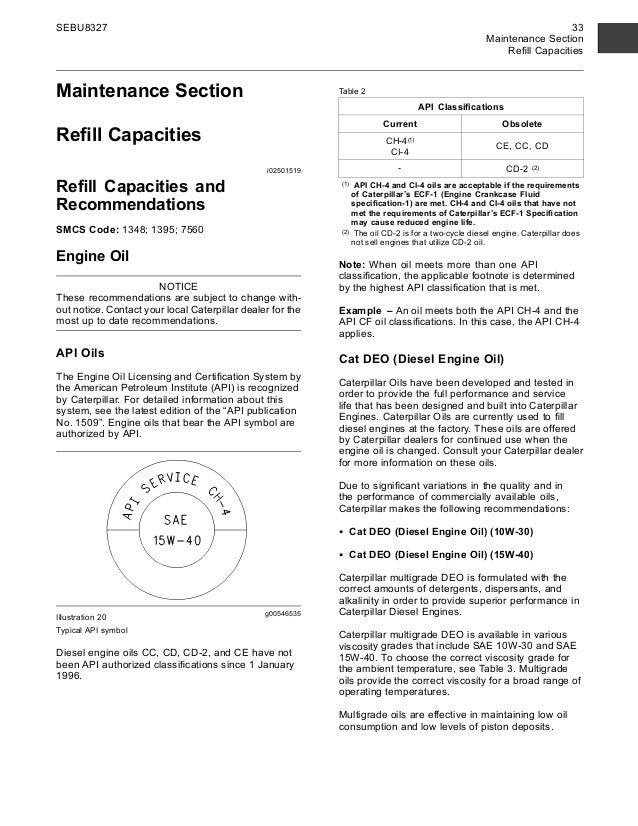 Manual de Operacion y Mantenimiento Motores C4 4 ACERT (ingles)