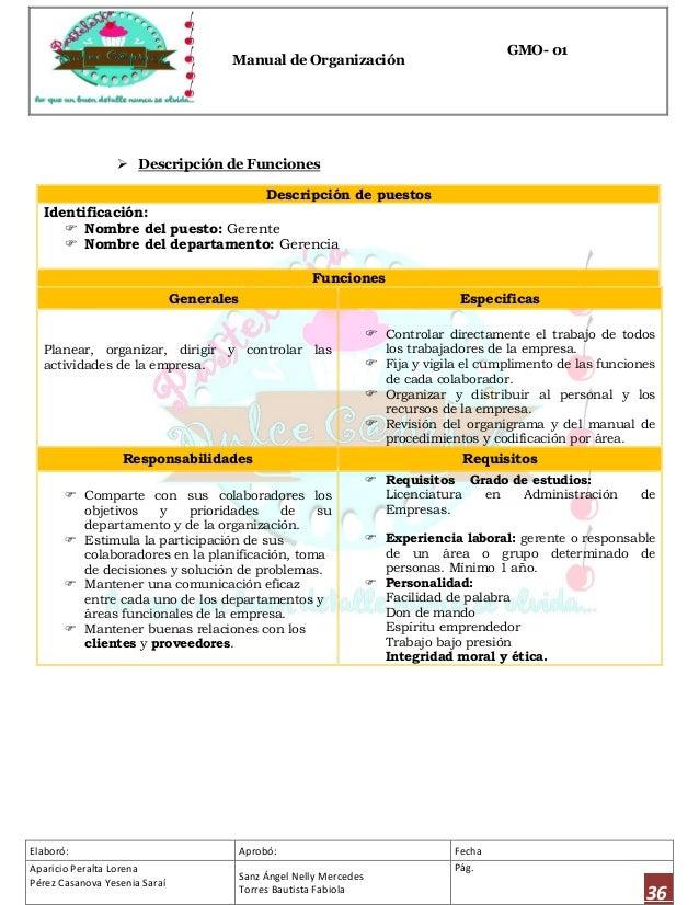 Manual de organizaci n para el dise o de una pasteler a for Manual de funciones de un restaurante pdf