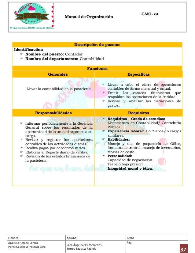 Manual De Organización Para El Diseño De Una Pastelería