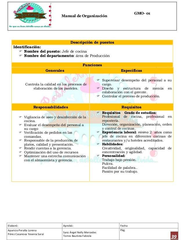 Manual de organizaci n para el dise o de una pasteler a for Manual de limpieza y desinfeccion para una cocina