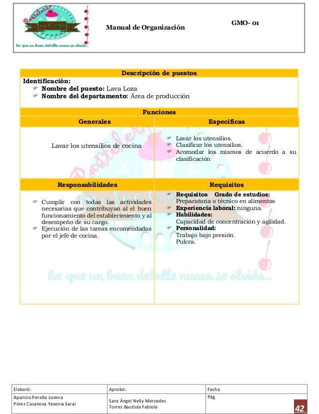 Manual de organizaci n para el dise o de una pasteler a for Areas de la cocina y sus funciones