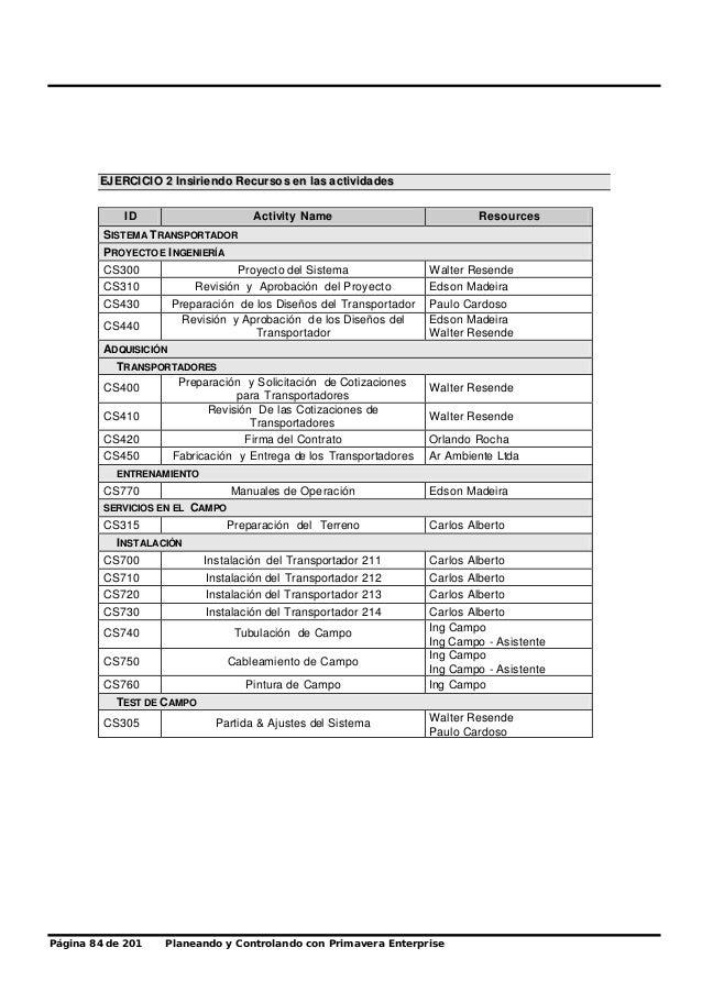 Manual de p6 avanzado