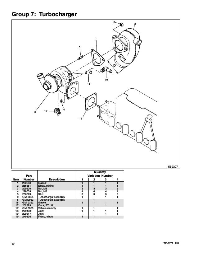 Manual de partes 20-24 eozd-17efozd-20efozd