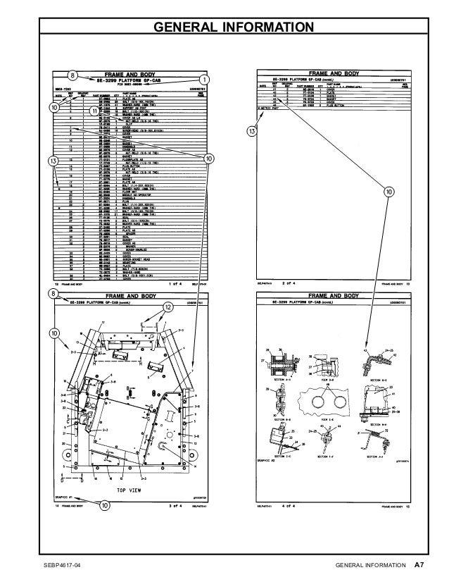 manual de partes del cargador de ruedas 924h www oroscocat com rh slideshare net Cat 924H Sensor Arrangement Cat Front End Loader