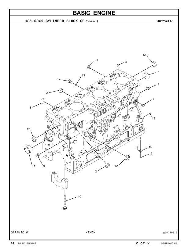 manual de partes del cargador de ruedas 924h www oroscocat com rh slideshare net Cat Front End Loader Cat 924H Specs