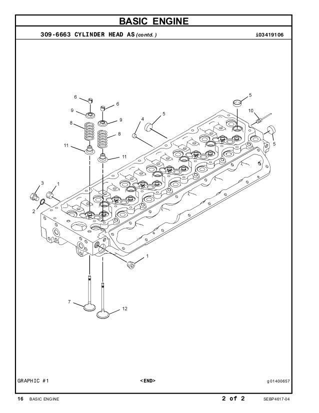 manual de partes del cargador de ruedas 924h www oroscocat com rh slideshare net Cat Front End Loader Cat 924H Sensor Arrangement