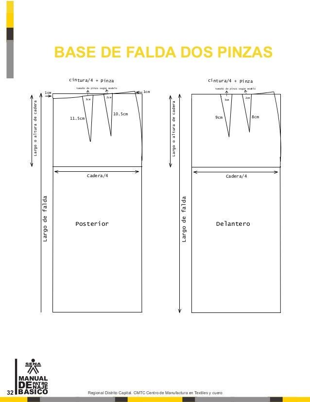 3e5710ae6 Manual de patronaje CMT - SENA