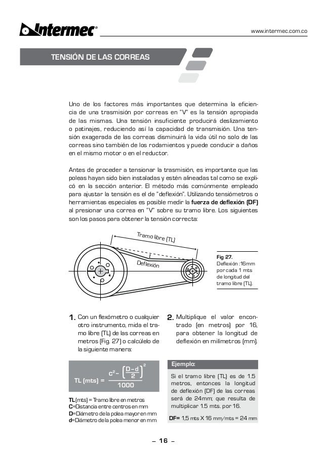 MANUAL DE POLEAS EN V INTERMEC