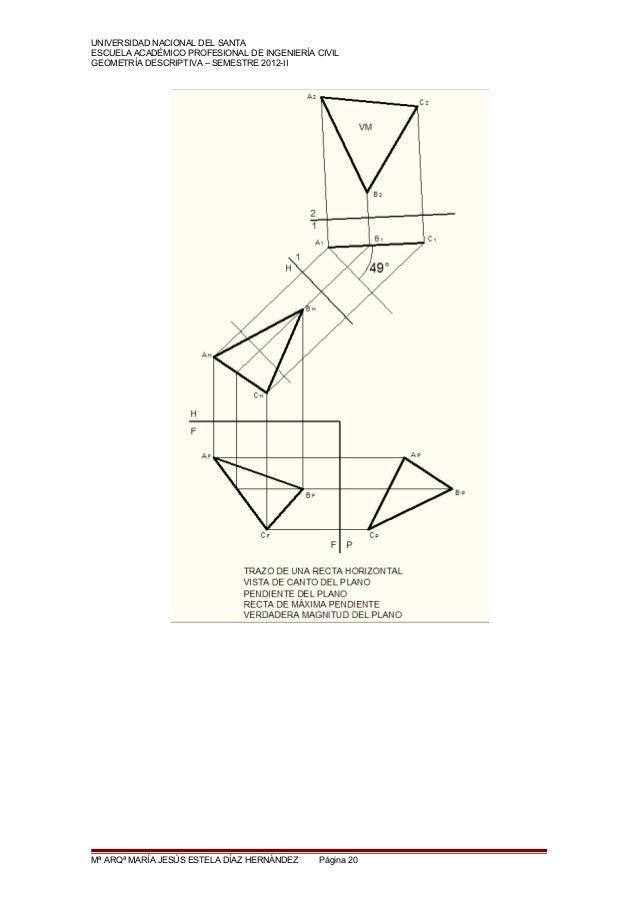 representación de punto, recta y plano