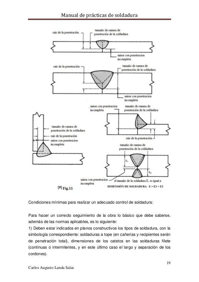Manual de practicas de soldadura - Soldadura en frio ...