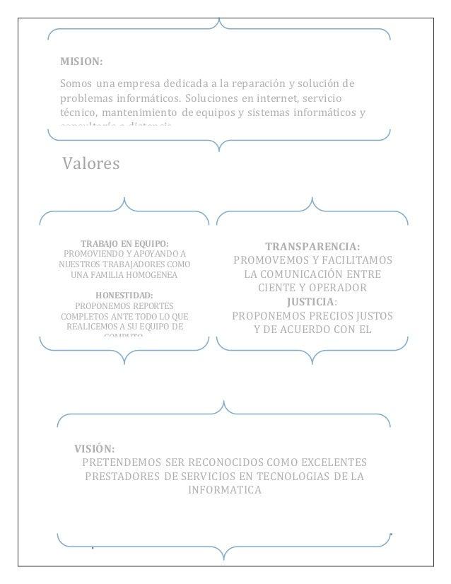 Manual de procedimiento1.0 gin