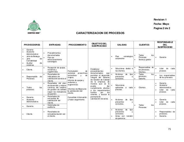Manual de procedimiento s 2
