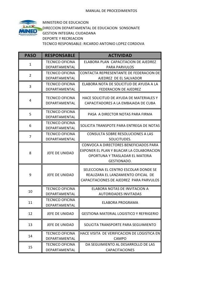 Manual de procedimientos arte cultura recreaci n y c vica for Manual de funciones y procedimientos de un restaurante