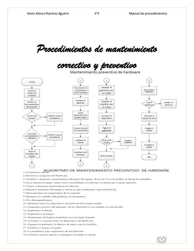 Manual de procedimientos kevin ramirez